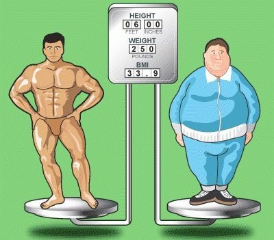 STRENGTHS 5x5: Difference Between Body Mass Index Muscular and Fat Body