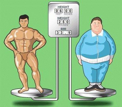 GÜÇLÜKASLAR 5x5: Vücut Kitle Endeksi Kaslı ve Yağlı Vücut Arasındaki Fark